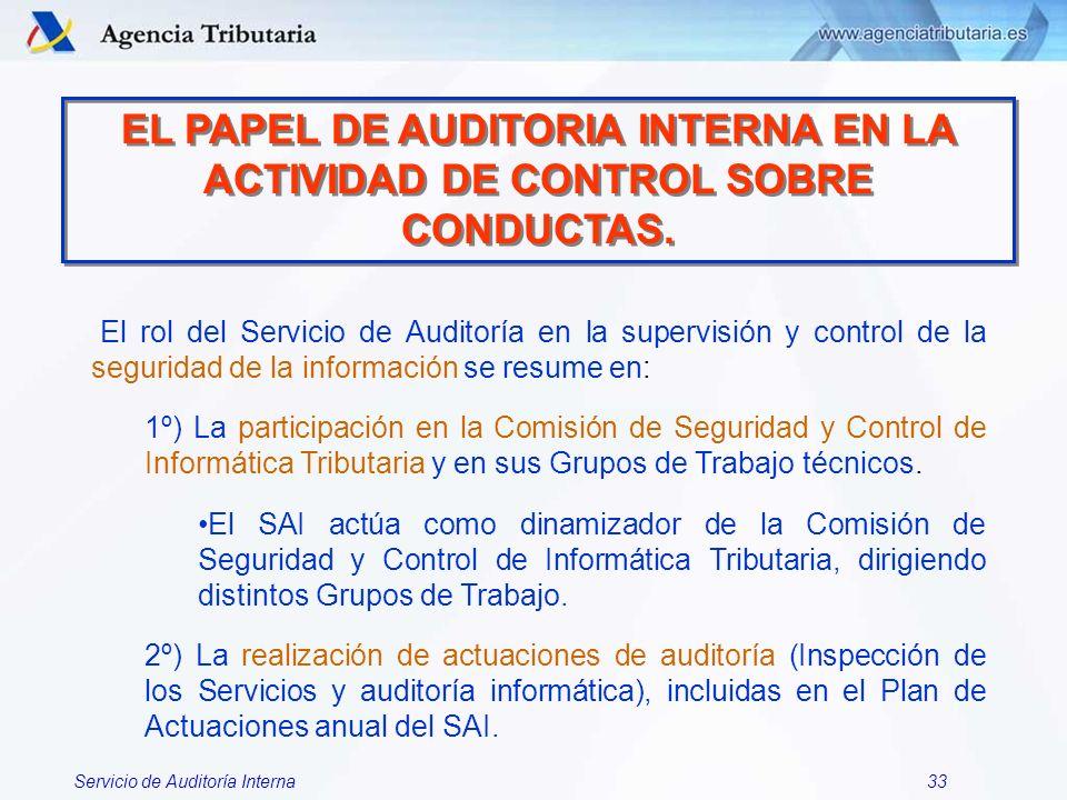 EL PAPEL DE AUDITORIA INTERNA EN LA ACTIVIDAD DE CONTROL SOBRE CONDUCTAS.