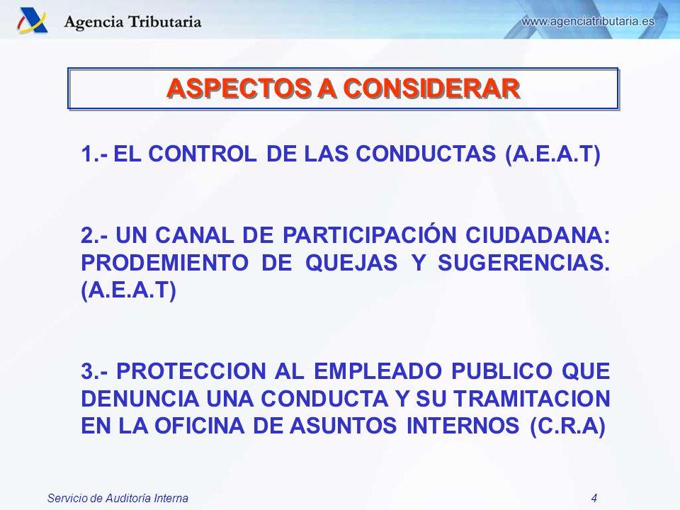 ASPECTOS A CONSIDERAR 1.- EL CONTROL DE LAS CONDUCTAS (A.E.A.T)