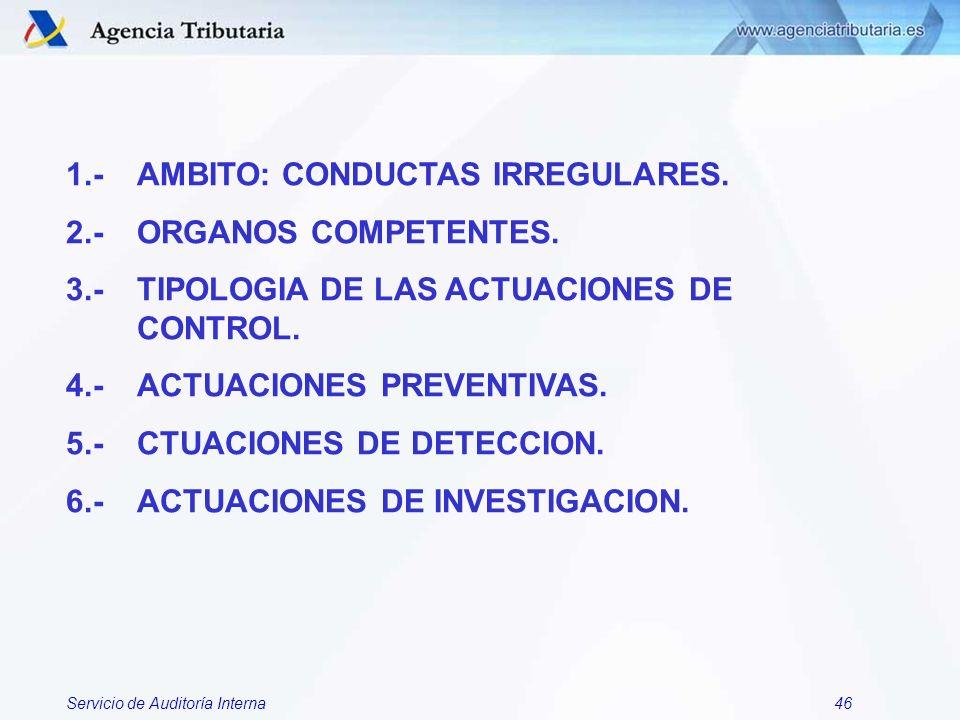 1.- AMBITO: CONDUCTAS IRREGULARES.