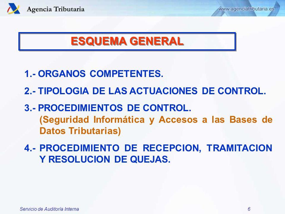 ESQUEMA GENERAL 1.- ORGANOS COMPETENTES.