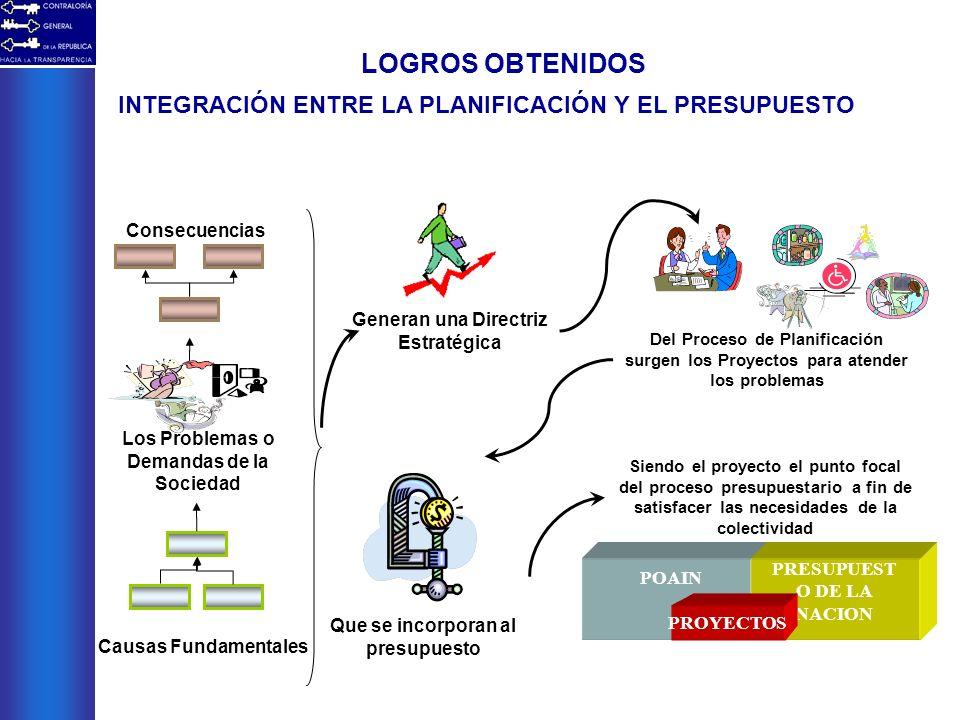 INTEGRACIÓN ENTRE LA PLANIFICACIÓN Y EL PRESUPUESTO