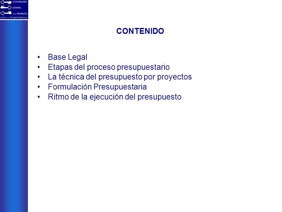 CONTENIDO Base Legal. Etapas del proceso presupuestario. La técnica del presupuesto por proyectos.