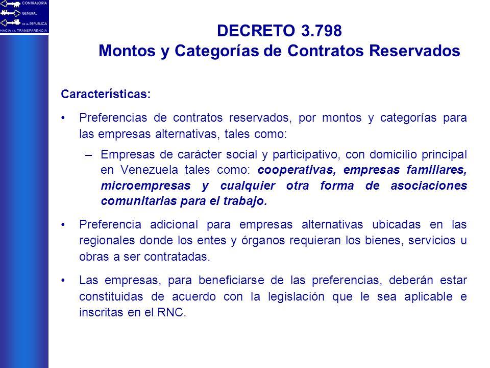 Montos y Categorías de Contratos Reservados