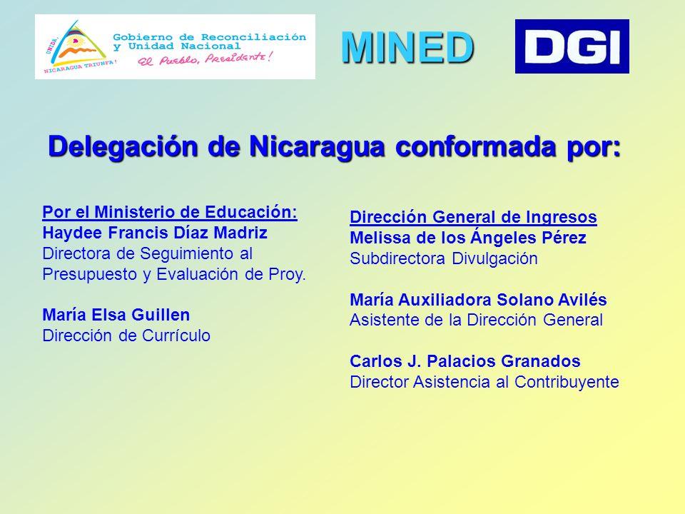 Delegación de Nicaragua conformada por:
