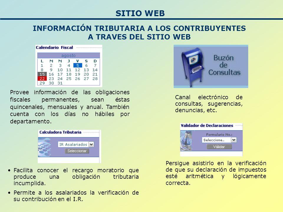 INFORMACIÓN TRIBUTARIA A LOS CONTRIBUYENTES A TRAVES DEL SITIO WEB