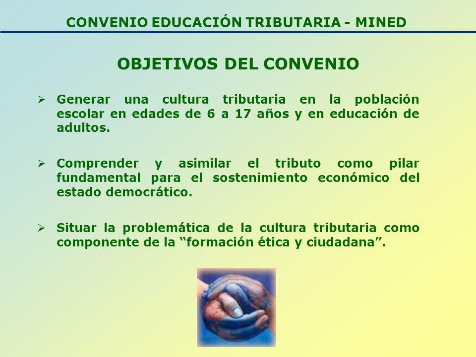 CONVENIO EDUCACIÓN TRIBUTARIA - MINED OBJETIVOS DEL CONVENIO