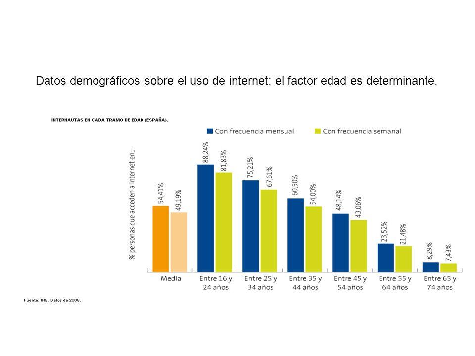 CIUDADANOS Datos demográficos sobre el uso de internet: el factor edad es determinante.