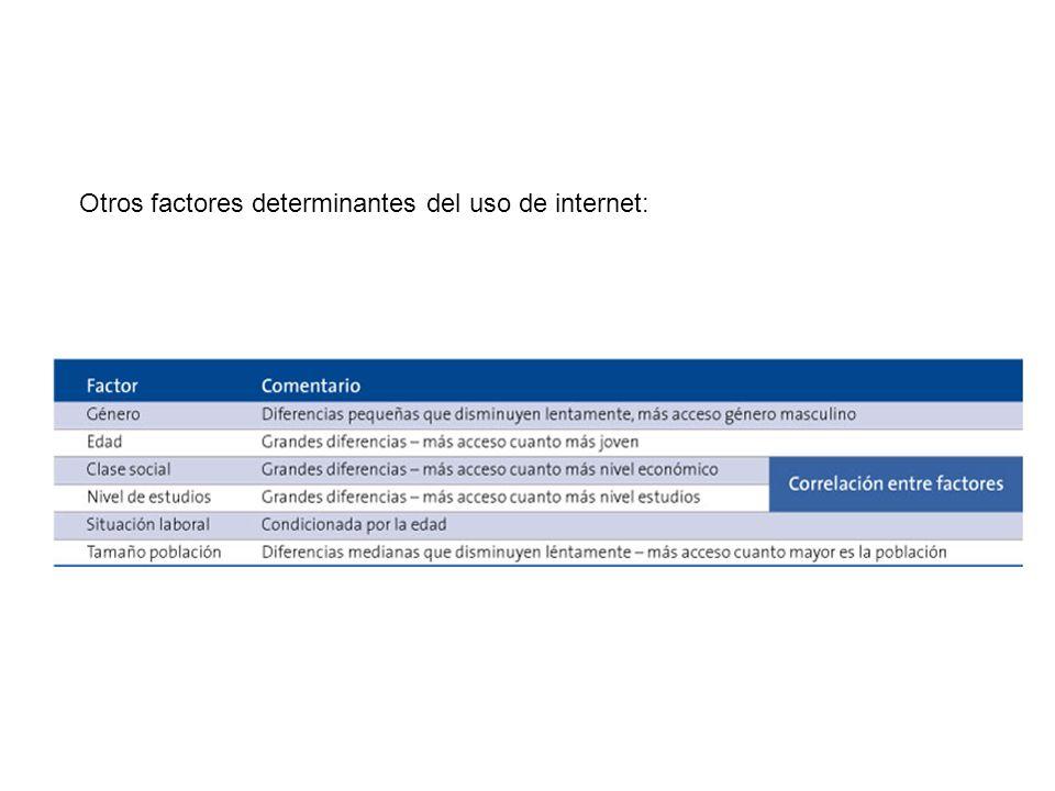 CIUDADANOS Otros factores determinantes del uso de internet: