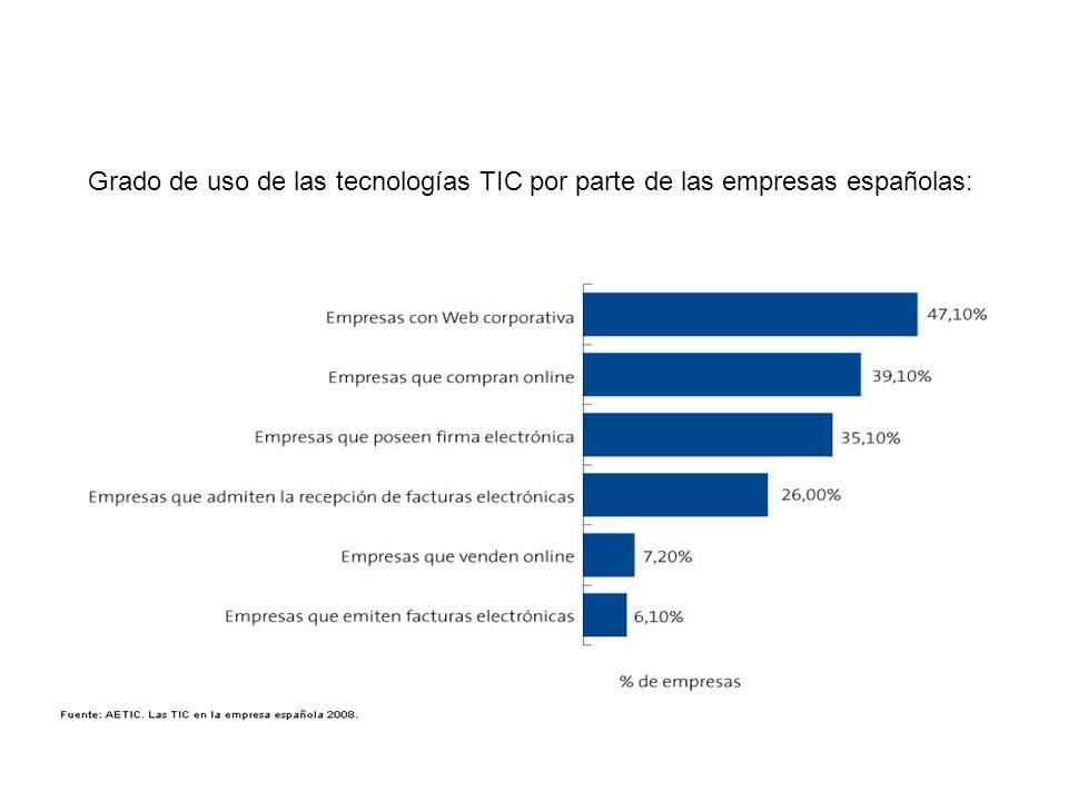 CIUDADANOS Grado de uso de las tecnologías TIC por parte de las empresas españolas: