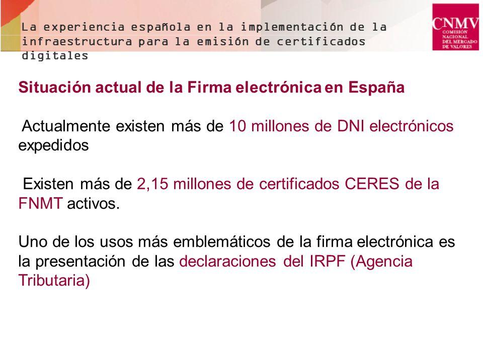 Situación actual de la Firma electrónica en España