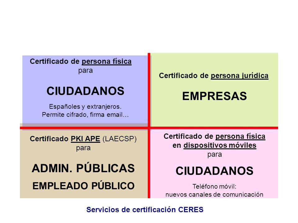 Certificado de persona física en dispositivos móviles