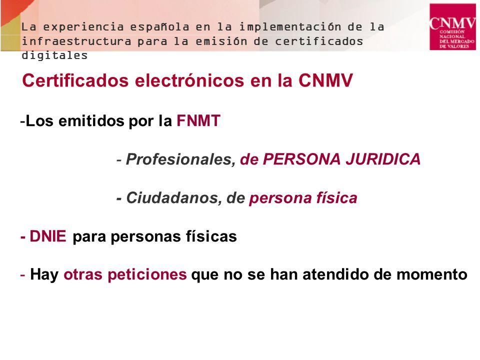 Certificados electrónicos en la CNMV