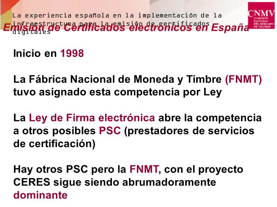 Emisión de Certificados electrónicos en España Inicio en 1998