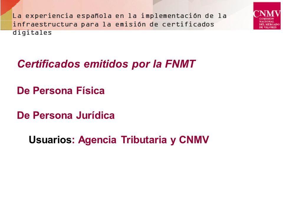 Certificados emitidos por la FNMT De Persona Física