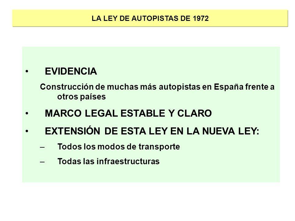 MARCO LEGAL ESTABLE Y CLARO EXTENSIÓN DE ESTA LEY EN LA NUEVA LEY: