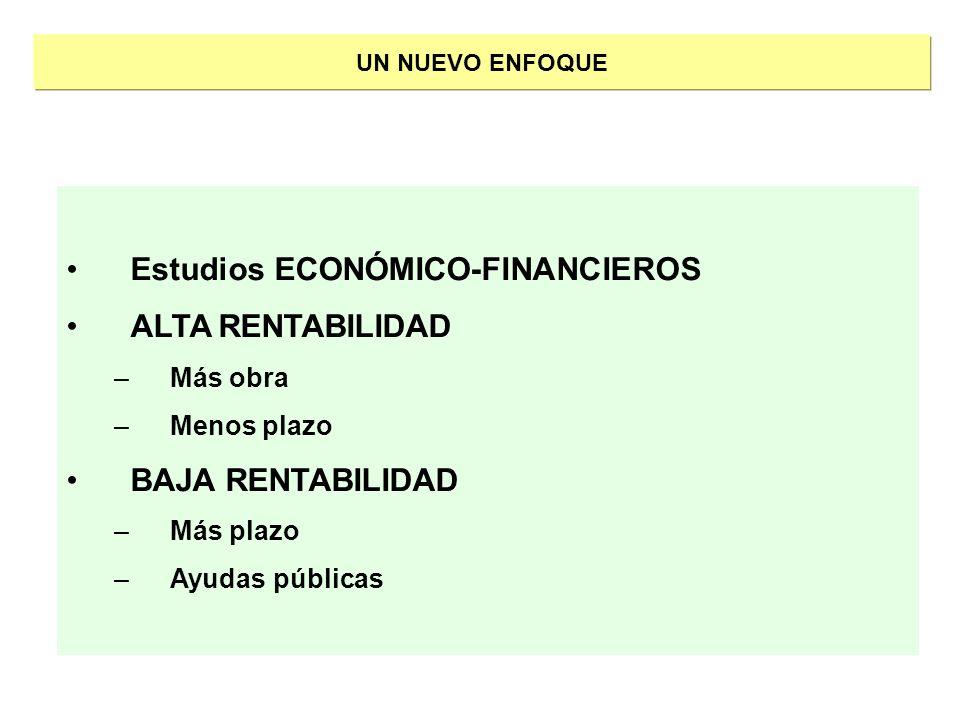 Estudios ECONÓMICO-FINANCIEROS ALTA RENTABILIDAD