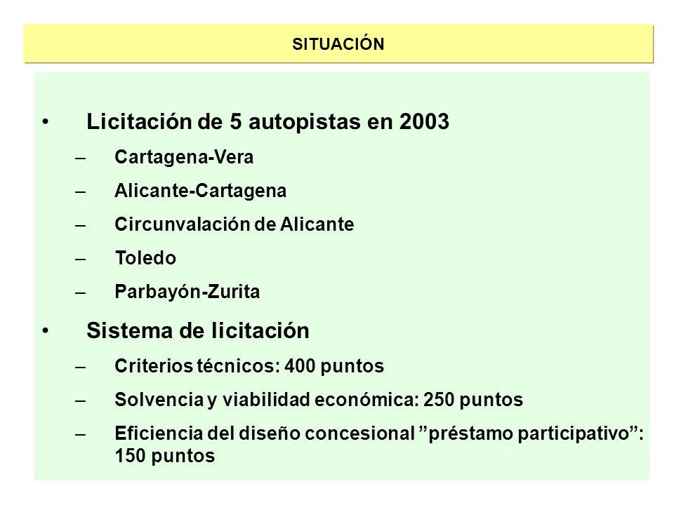Licitación de 5 autopistas en 2003