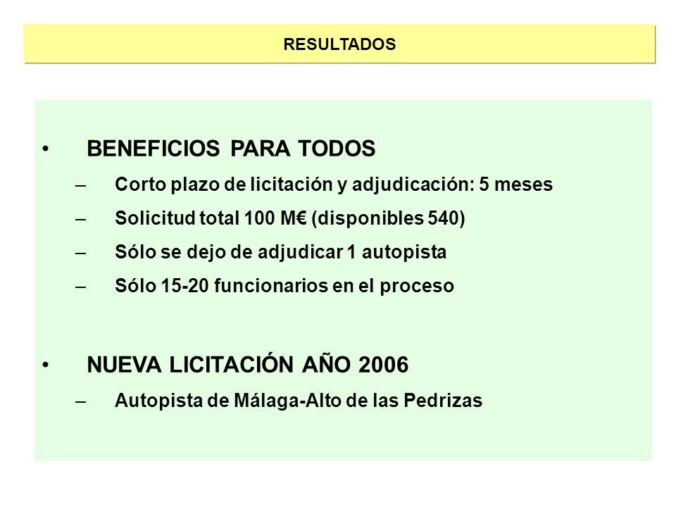 BENEFICIOS PARA TODOS NUEVA LICITACIÓN AÑO 2006
