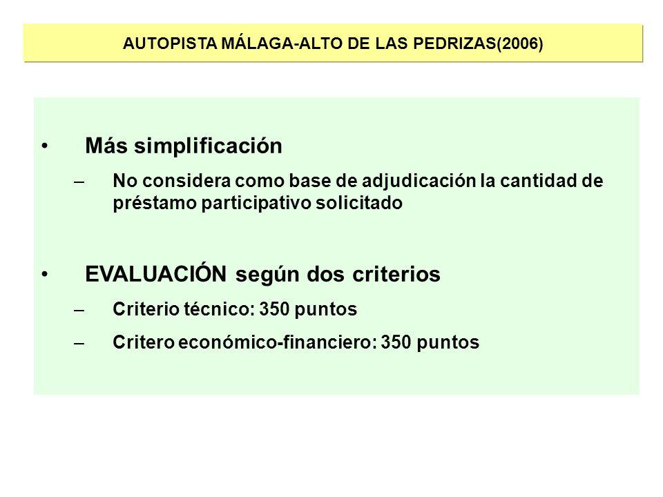 AUTOPISTA MÁLAGA-ALTO DE LAS PEDRIZAS(2006)