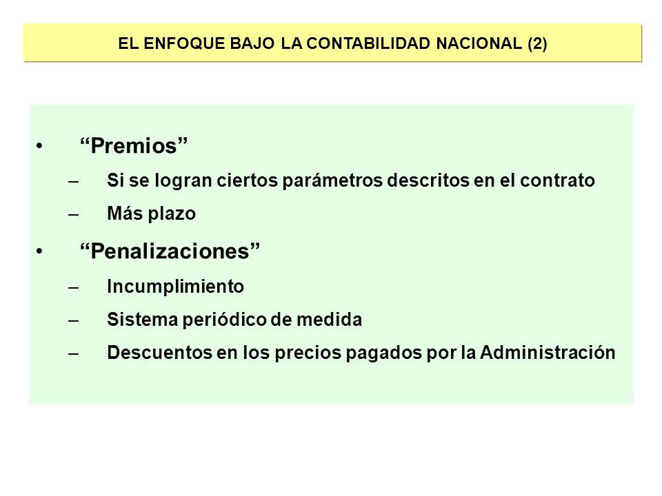 EL ENFOQUE BAJO LA CONTABILIDAD NACIONAL (2)