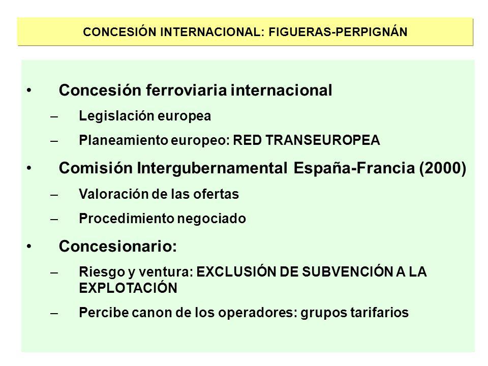CONCESIÓN INTERNACIONAL: FIGUERAS-PERPIGNÁN