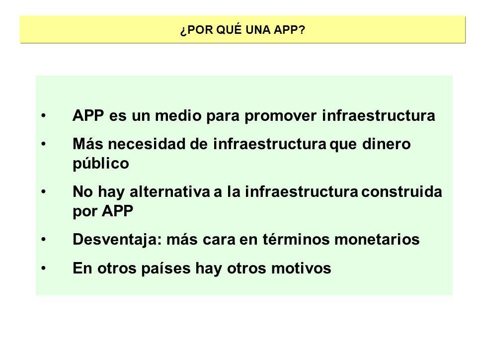 APP es un medio para promover infraestructura