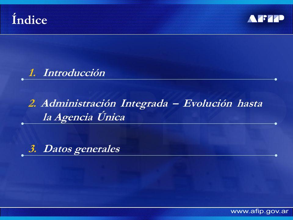 Índice 1. Introducción. 2. Administración Integrada – Evolución hasta la Agencia Única.
