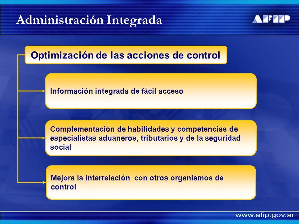 Optimización de las acciones de control