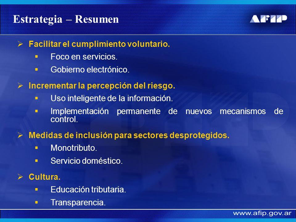 Estrategia – Resumen Facilitar el cumplimiento voluntario.