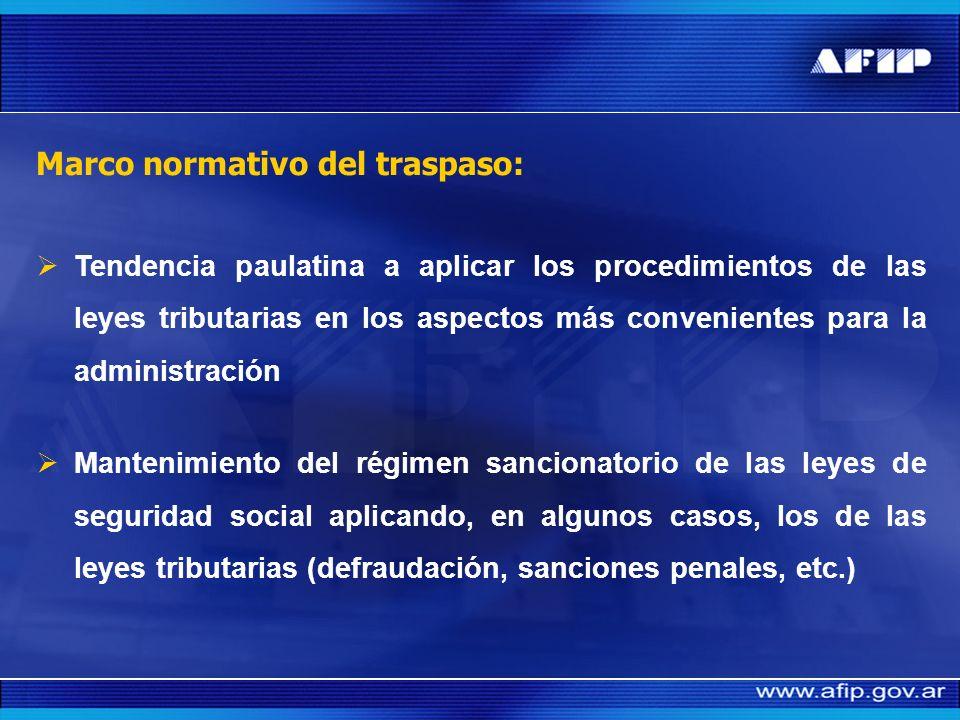 Marco normativo del traspaso: