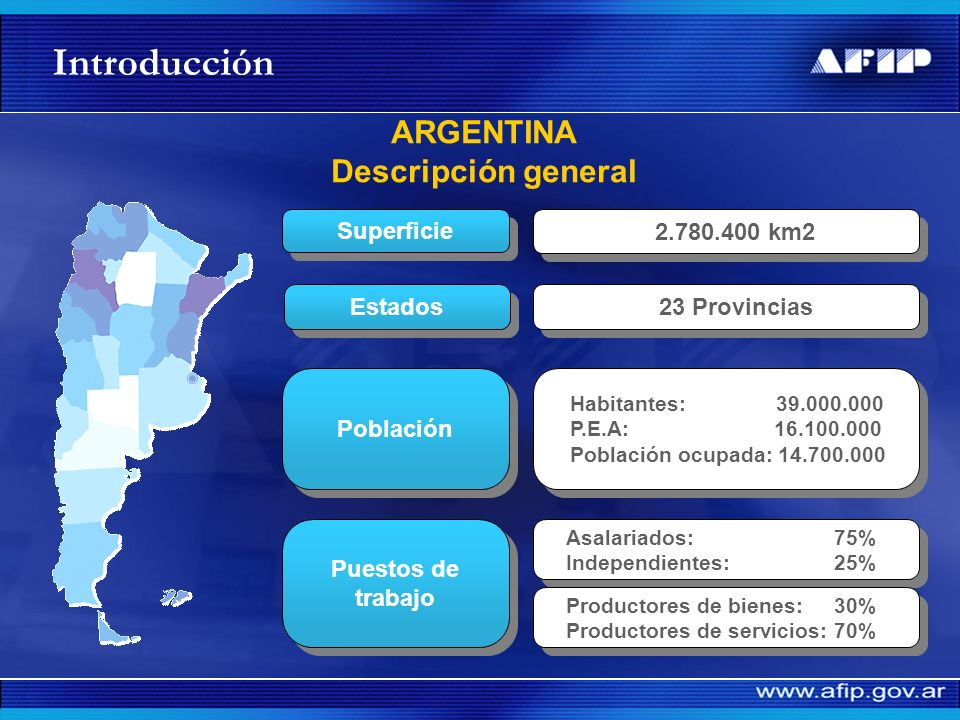 Introducción ARGENTINA Descripción general Superficie km2