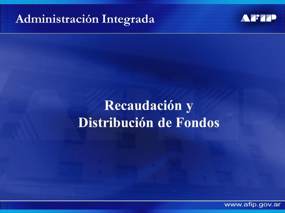 Distribución de Fondos