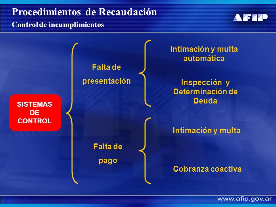Intimación y multa automática Inspección y Determinación de Deuda