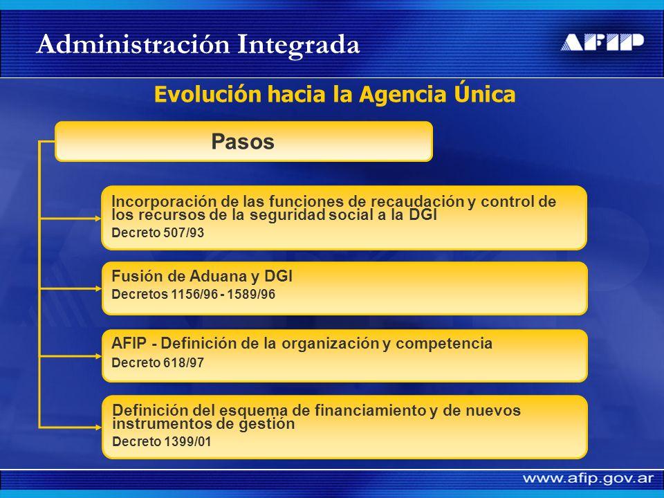 Evolución hacia la Agencia Única