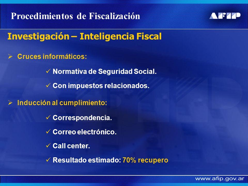 Procedimientos de Fiscalización
