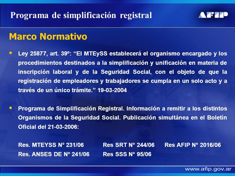 Programa de simplificación registral
