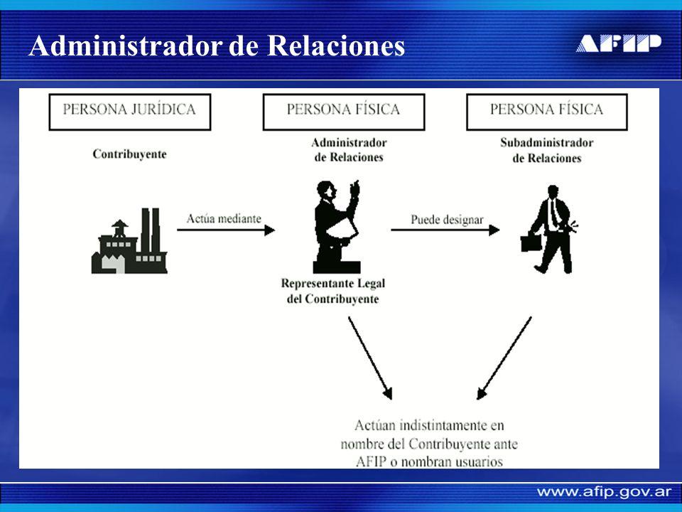 Administrador de Relaciones