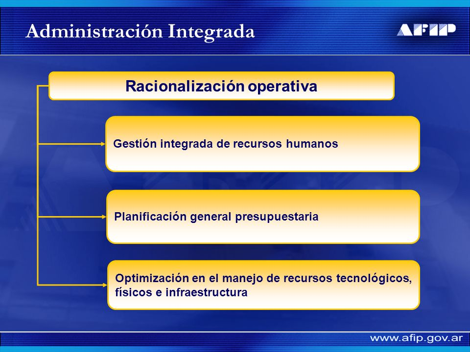 Racionalización operativa