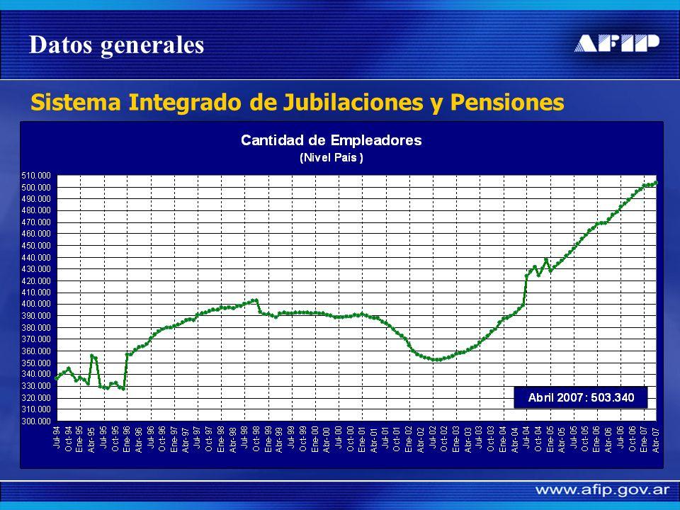 Datos generales Sistema Integrado de Jubilaciones y Pensiones