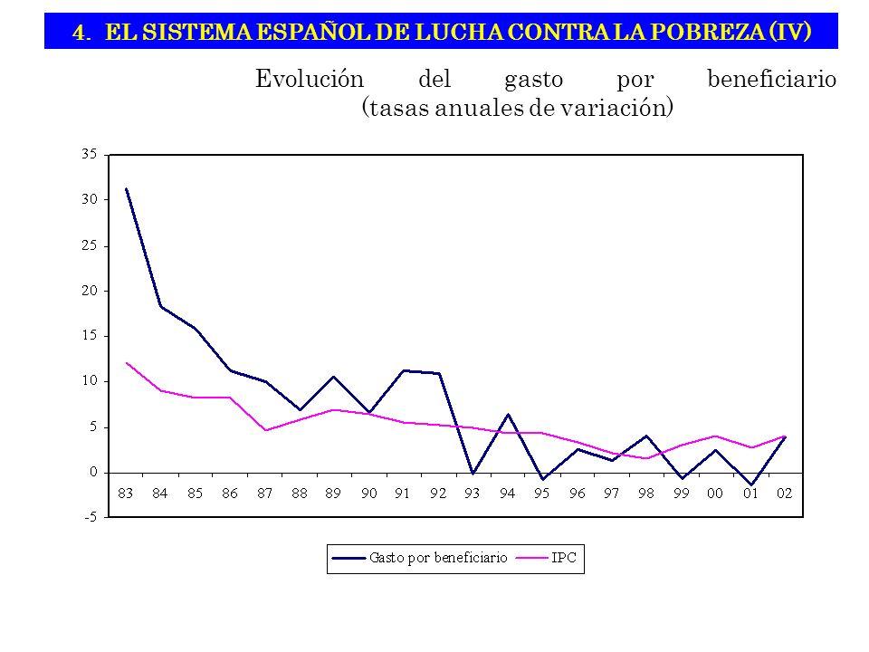 4. EL SISTEMA ESPAÑOL DE LUCHA CONTRA LA POBREZA (IV)