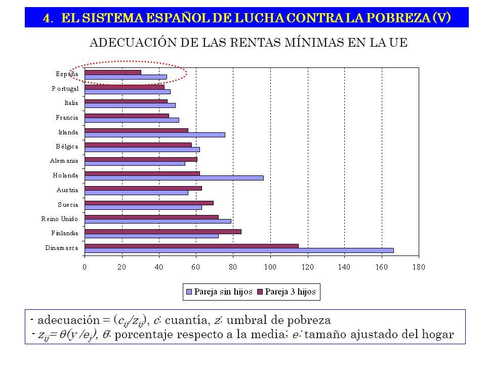 4. EL SISTEMA ESPAÑOL DE LUCHA CONTRA LA POBREZA (V)