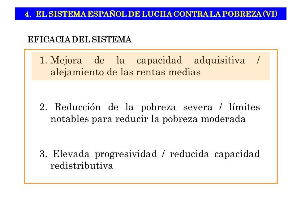 4. EL SISTEMA ESPAÑOL DE LUCHA CONTRA LA POBREZA (VI)