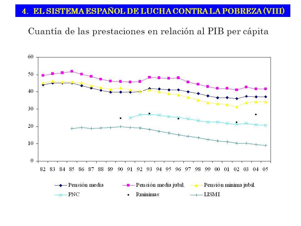 4. EL SISTEMA ESPAÑOL DE LUCHA CONTRA LA POBREZA (VIII)