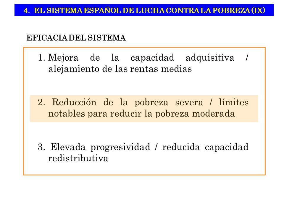 4. EL SISTEMA ESPAÑOL DE LUCHA CONTRA LA POBREZA (IX)
