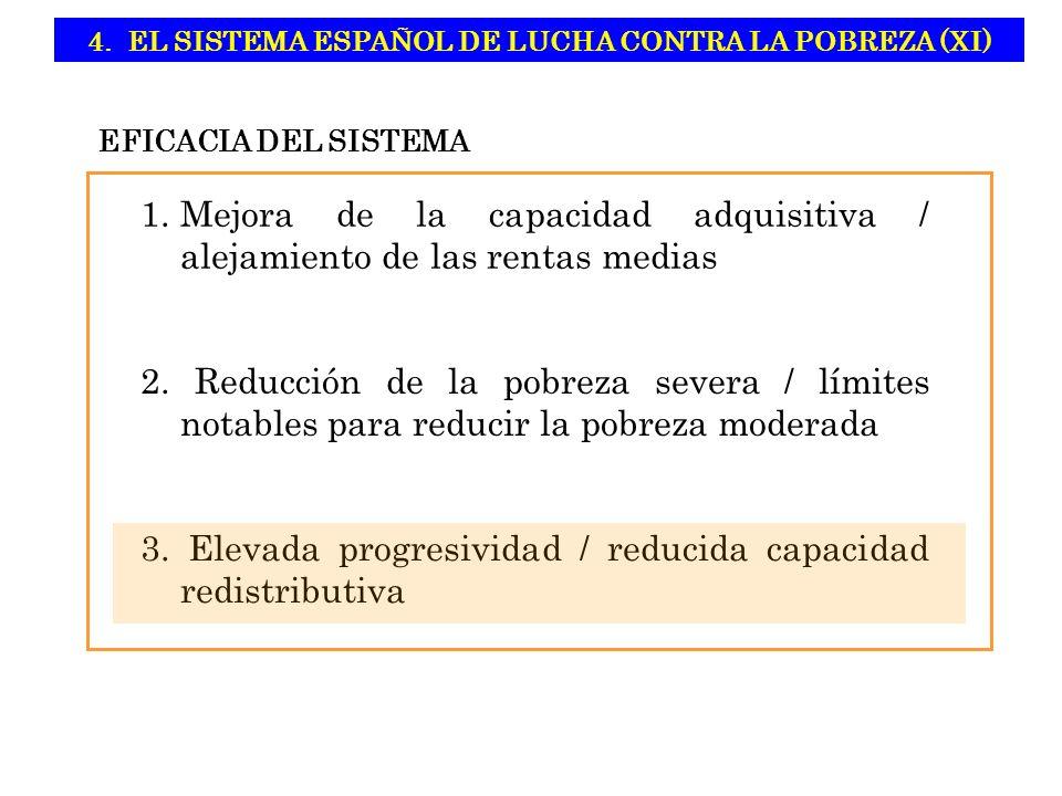 4. EL SISTEMA ESPAÑOL DE LUCHA CONTRA LA POBREZA (XI)