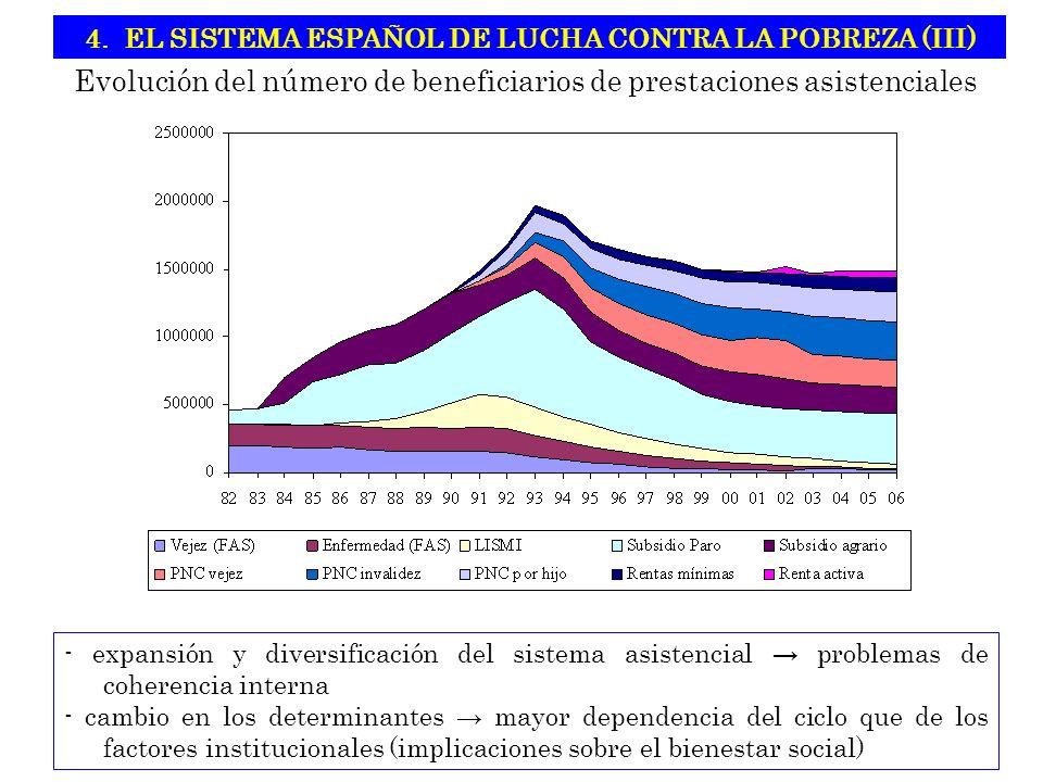 4. EL SISTEMA ESPAÑOL DE LUCHA CONTRA LA POBREZA (III)