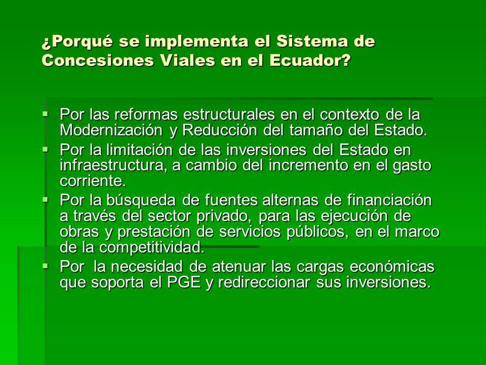 ¿Porqué se implementa el Sistema de Concesiones Viales en el Ecuador