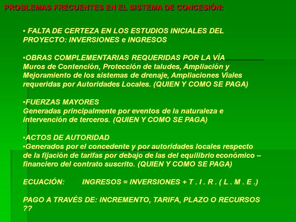 PROBLEMAS FRECUENTES EN EL SISTEMA DE CONCESIÓN: