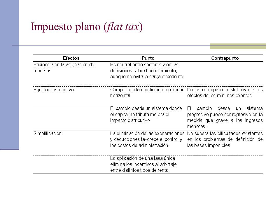 Impuesto plano (flat tax)