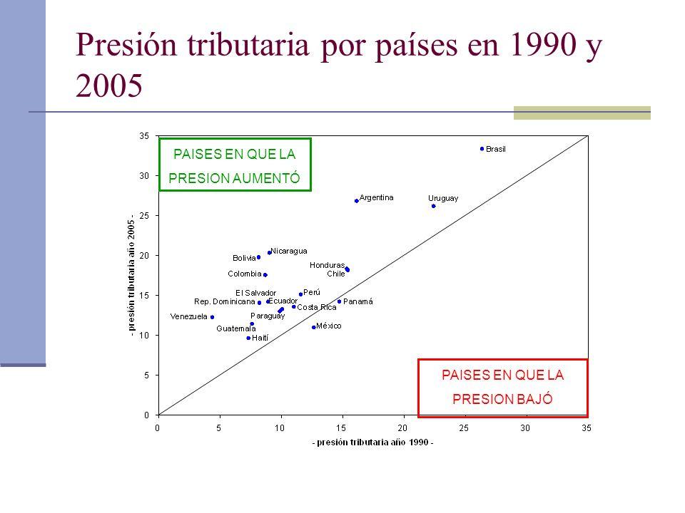 Presión tributaria por países en 1990 y 2005